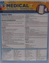 Medical Terminology & Abbreviations Easel
